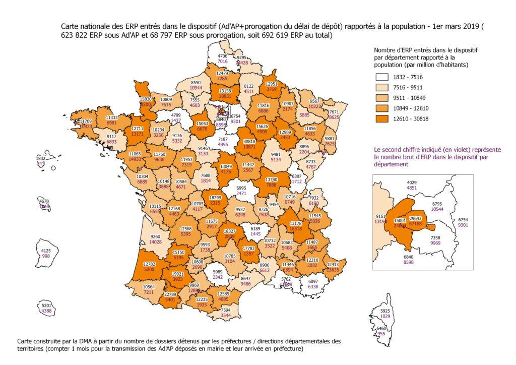 adap_graphique2